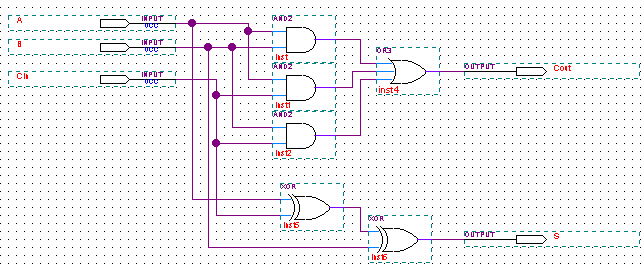 the ripple adder programming an fpga The simple ripple carry adder (rca) and carry skip adder (csa) in this project  xilinx-ise  done by programming the internal structure of an fpga which is.