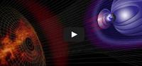 Plasma videos
